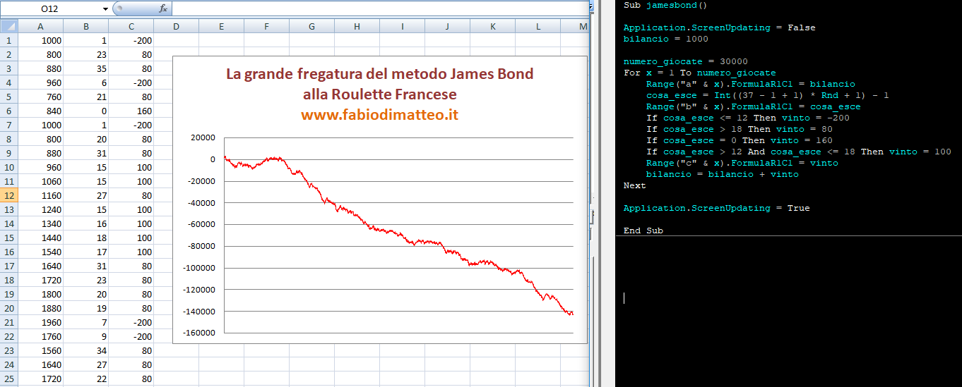 metodo-james-bond-roulette-fallimento-totale